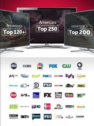 DISH Top Channel Packages - Anaheim, California - X-Factor Communications - DISH Authorized Retailer